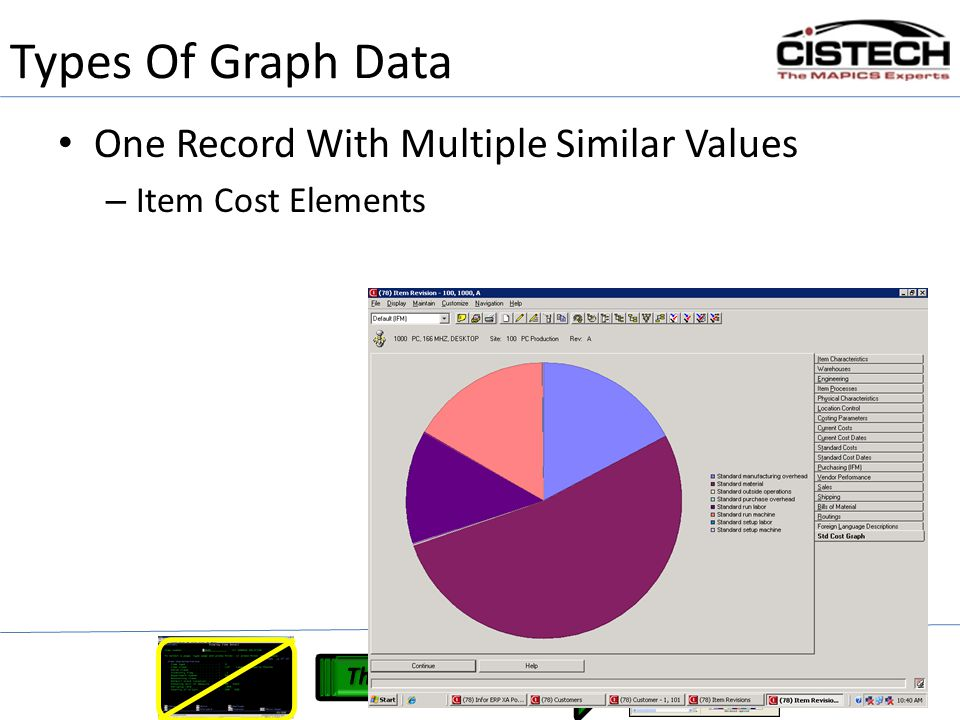 Types Of Graph Data One Record With Multiple Similar Values – Item Cost Elements