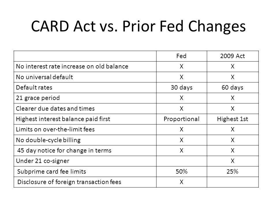CARD Act vs.