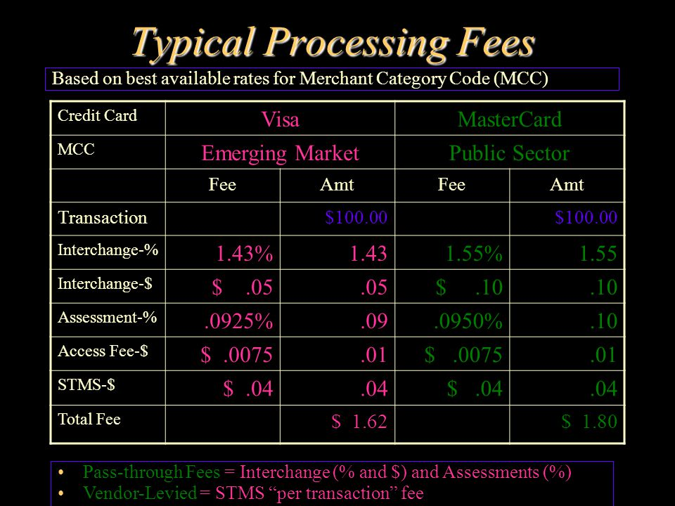 Typical Processing Fees Credit Card VisaMasterCard MCC Emerging MarketPublic Sector FeeAmtFeeAmt Transaction$100.00 Interchange-% 1.43%1.431.55%1.55 Interchange-$ $.05.05$.10.10 Assessment-%.0925%.09.0950%.10 Access Fee-$ $.0075.01$.0075.01 STMS-$ $.04.04$.04.04 Total Fee $ 1.62$ 1.80 Pass-through Fees = Interchange (% and $) and Assessments (%) Vendor-Levied = STMS per transaction fee Based on best available rates for Merchant Category Code (MCC)