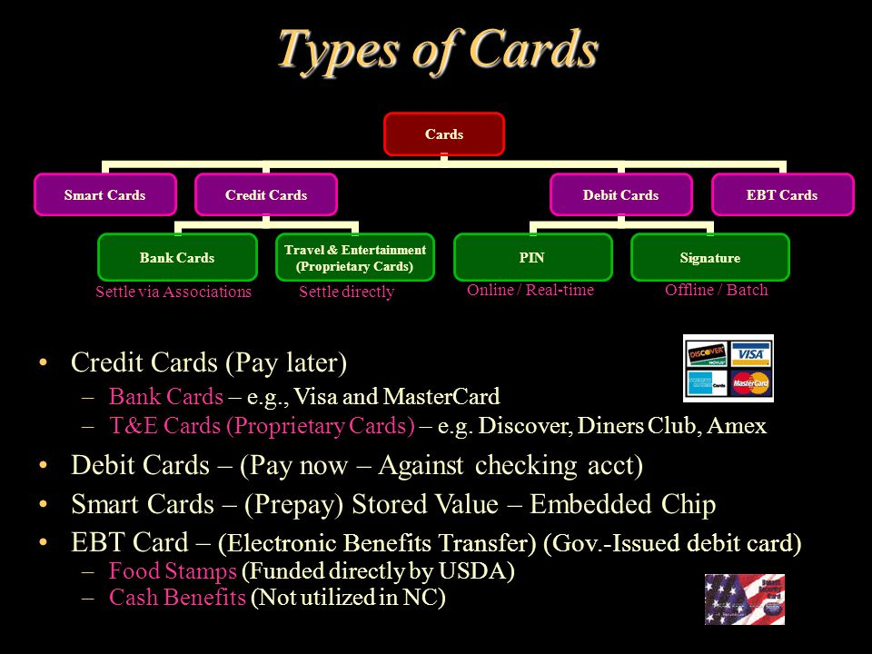 Merchant Card Players Card Issuing Bank Merchant (Agency) Citizen (Taxpayer / Cardholder) 1 2 3 & 6 9 Acquiring Processor Interchange Network Visa USA MasterCard Intl Card Associations 4 & 5 10 8 7 Authorization and Transmission – Day 1 Funds Settlement – Day 2 or later States Depository Bank Locals Depository Banks Proprietary Card Cos.
