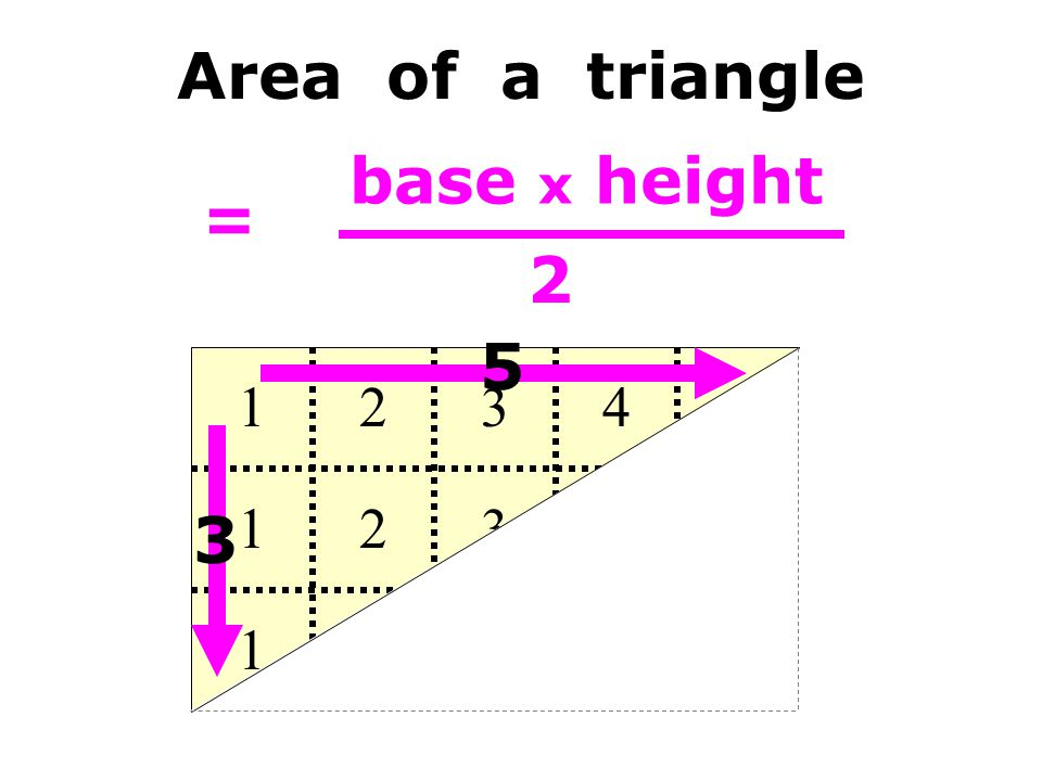 Area of a triangle base x height 2 = 12345 12345 12345 5 3