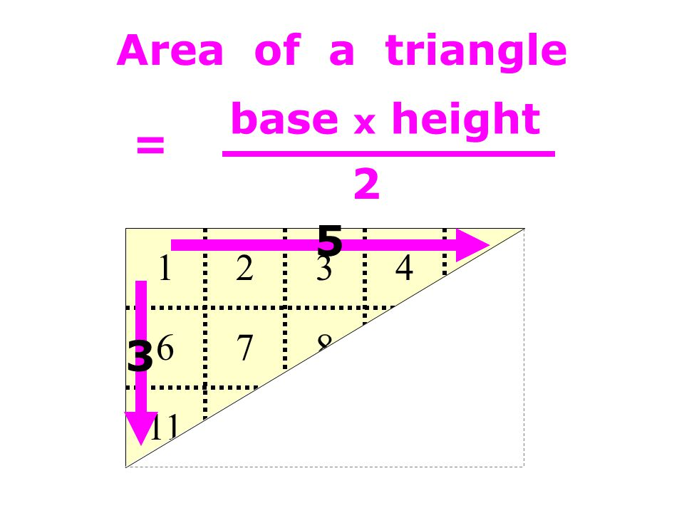Area of a triangle base x height 2 = 12345 67845 112345 5 3
