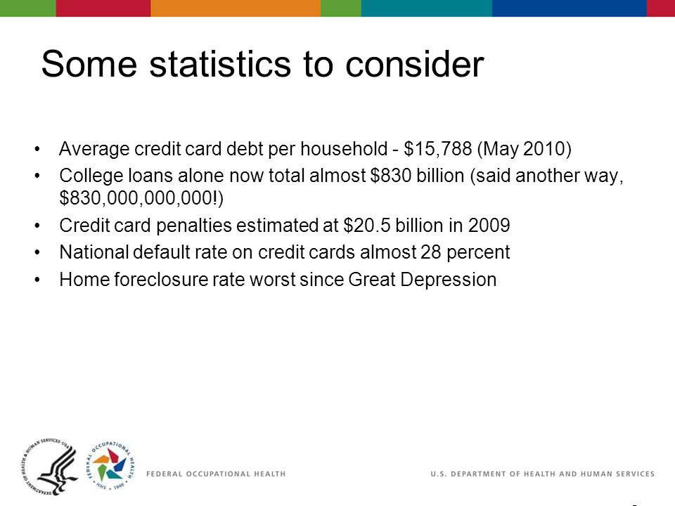 2 06/29/2007 2:30pm eSlide - P4065 - WorkLife4You Some statistics to consider Average credit card debt per household - $15,788 (May 2010) College loans alone now total almost $830 billion (said another way, $830,000,000,000!) Credit card penalties estimated at $20.5 billion in 2009 National default rate on credit cards almost 28 percent Home foreclosure rate worst since Great Depression