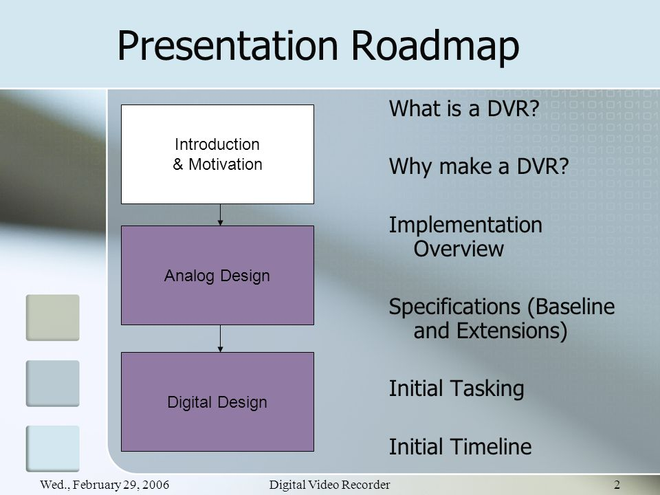Wed., February 29, 2006Digital Video Recorder2 Presentation Roadmap Introduction & Motivation Introduction & Motivation Analog Design Digital Design What is a DVR.