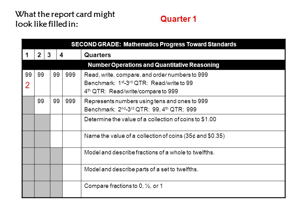 SECOND GRADE: Mathematics Progress Toward Standards 1234Quarters Number Operations and Quantitative Reasoning 99 2 99 999Read, write, compare, and ord