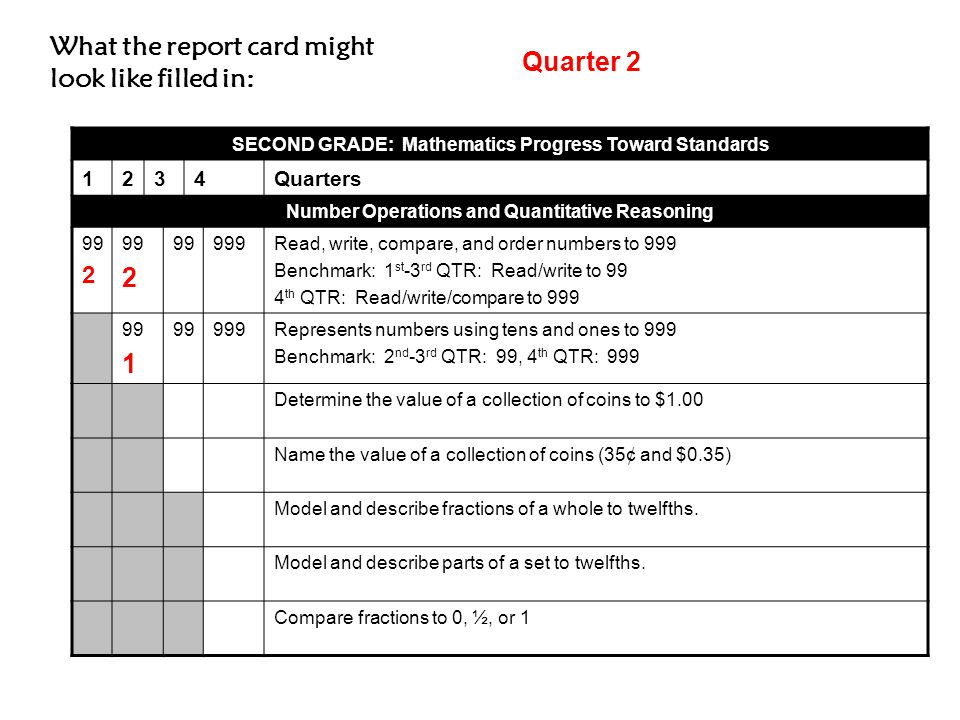 SECOND GRADE: Mathematics Progress Toward Standards 1234Quarters Number Operations and Quantitative Reasoning 99 2 99 2 99999Read, write, compare, and