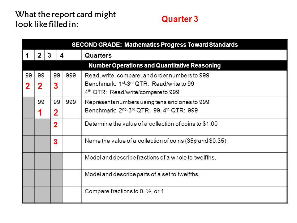 SECOND GRADE: Mathematics Progress Toward Standards 1234Quarters Number Operations and Quantitative Reasoning 99 2 99 2 99 3 999Read, write, compare,