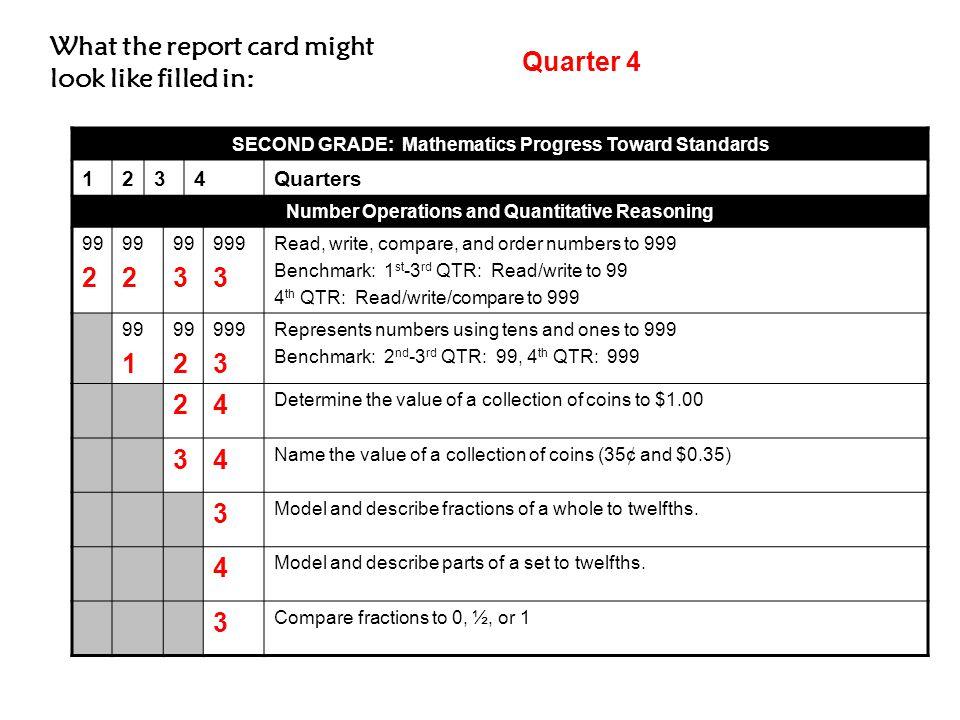 SECOND GRADE: Mathematics Progress Toward Standards 1234Quarters Number Operations and Quantitative Reasoning 99 2 99 2 99 3 999 3 Read, write, compar