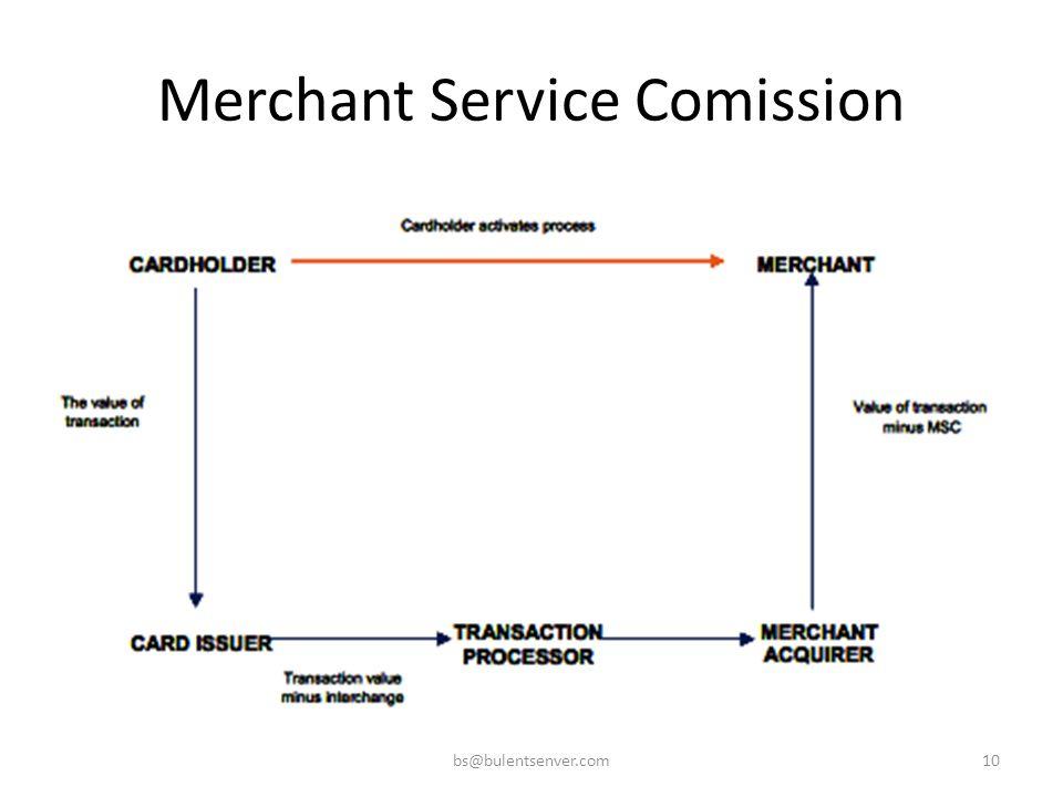 Merchant Service Comission bs@bulentsenver.com10