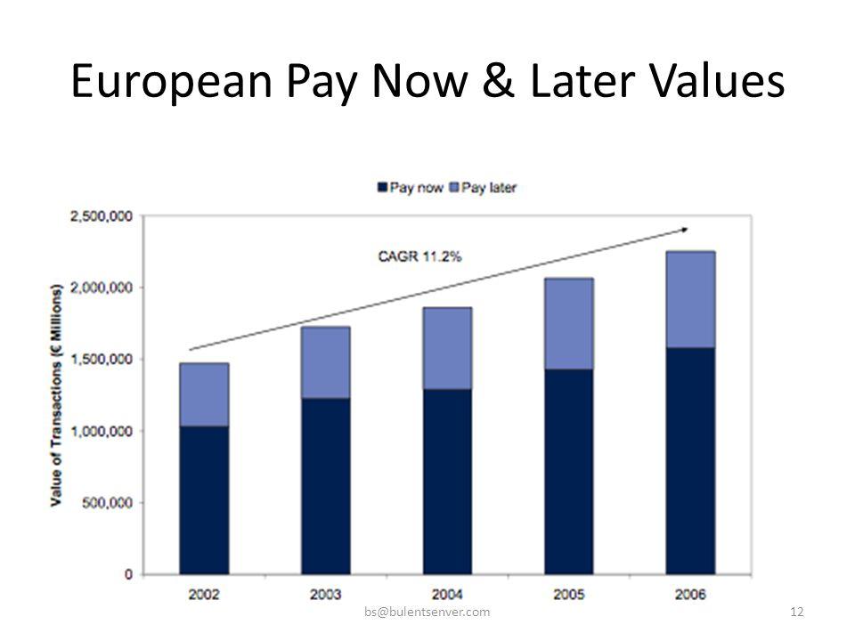 European Pay Now & Later Values bs@bulentsenver.com12