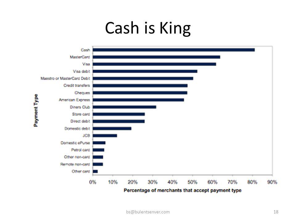 Cash is King bs@bulentsenver.com18