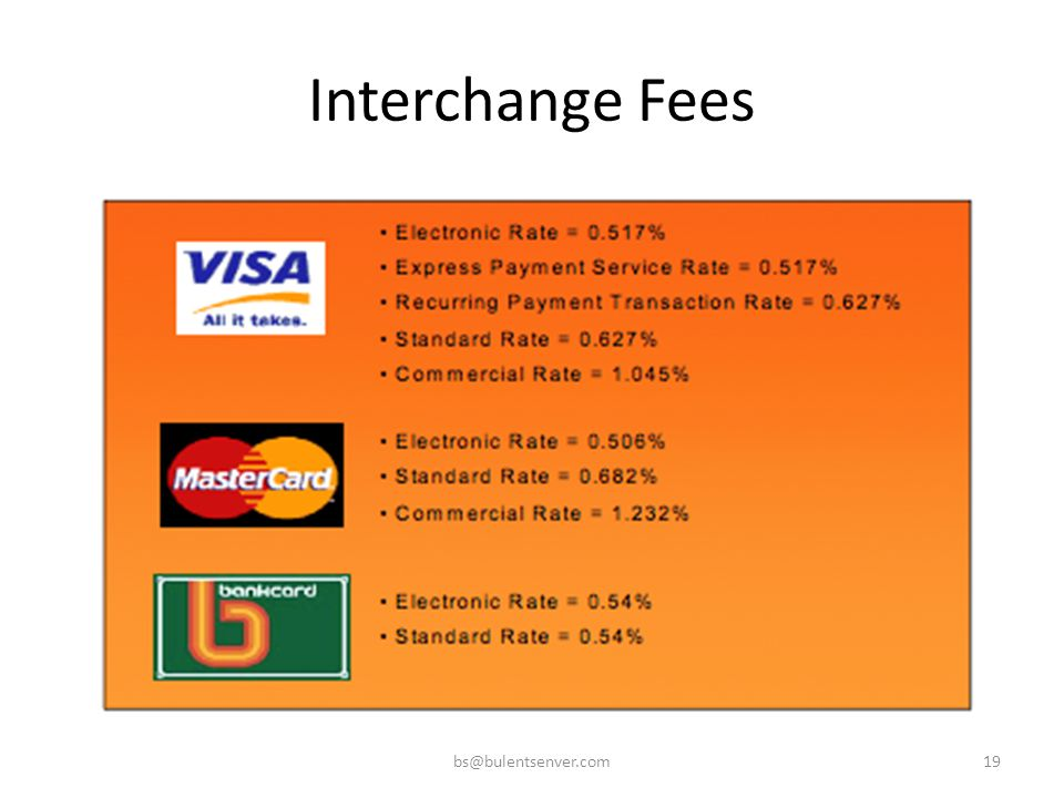 Interchange Fees bs@bulentsenver.com19