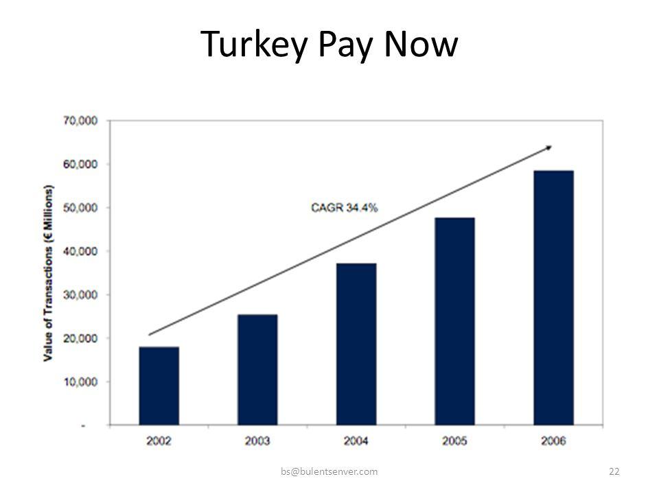 Turkey Pay Now bs@bulentsenver.com22