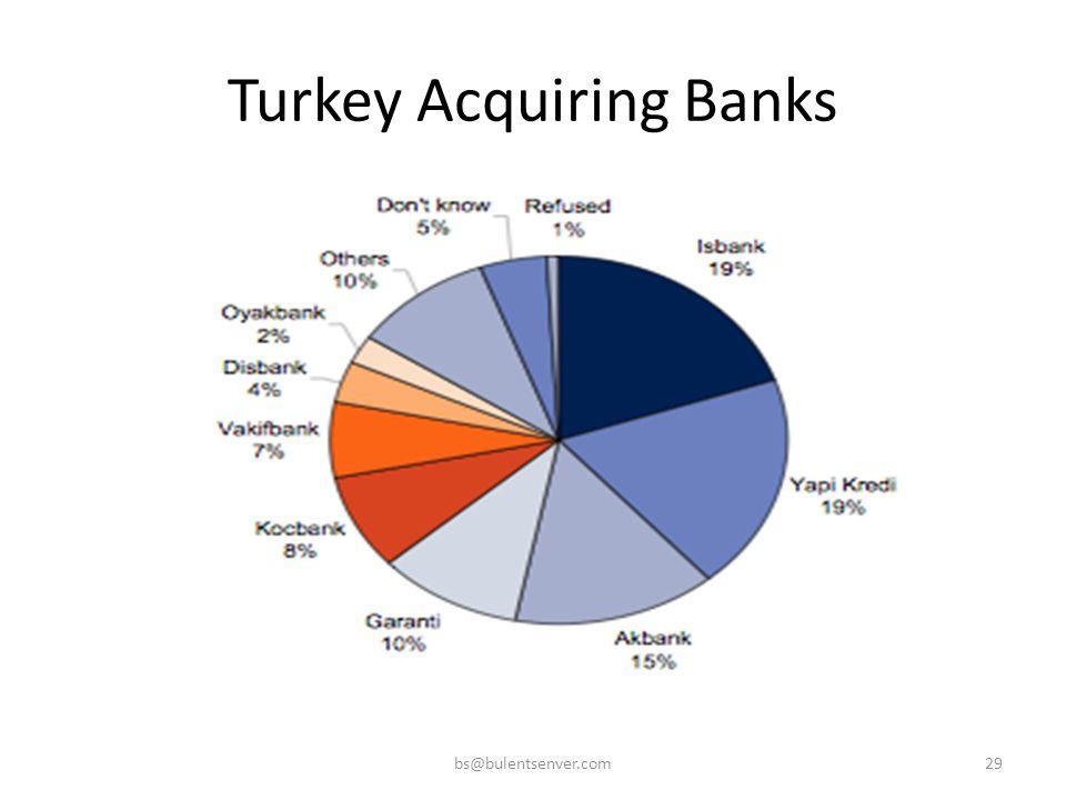 Turkey Acquiring Banks bs@bulentsenver.com29
