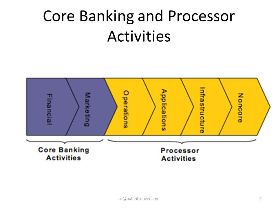 Core Banking and Processor Activities bs@bulentsenver.com4