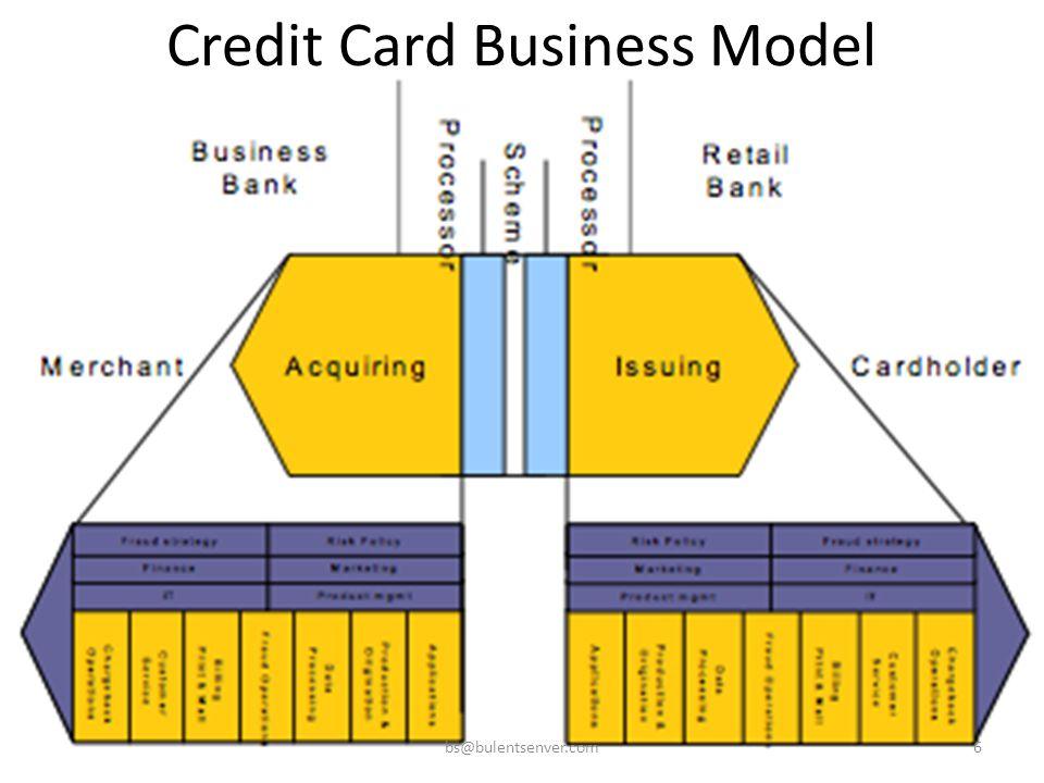 Credit Card Business Model bs@bulentsenver.com6