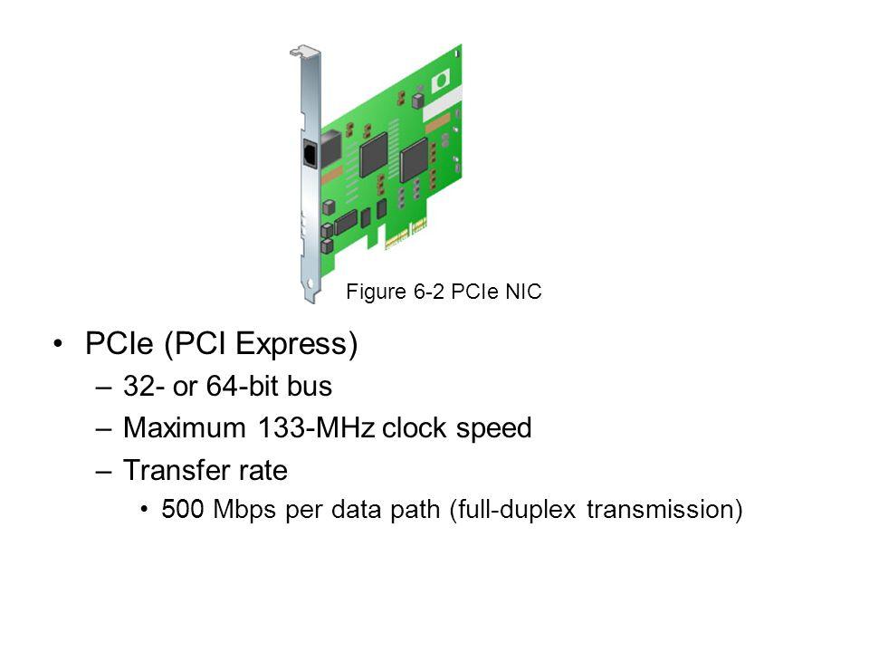 PCIe (PCI Express) –32- or 64-bit bus –Maximum 133-MHz clock speed –Transfer rate 500 Mbps per data path (full-duplex transmission) Figure 6-2 PCIe NI