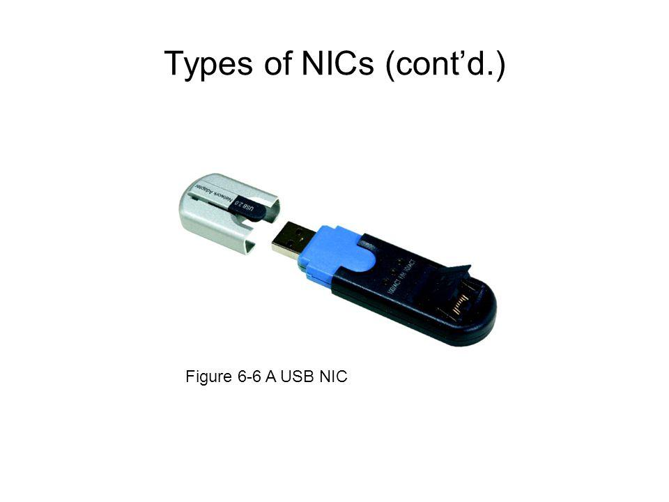Types of NICs (contd.) Figure 6-6 A USB NIC