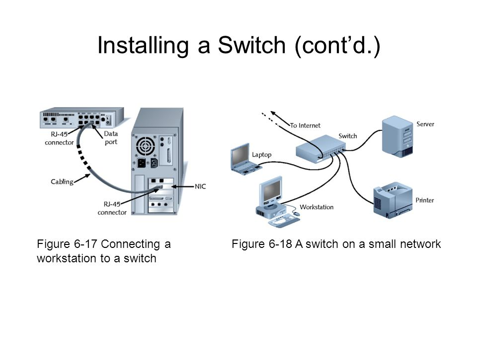 Installing a Switch (contd.) Figure 6-17 Connecting a workstation to a switch Figure 6-18 A switch on a small network