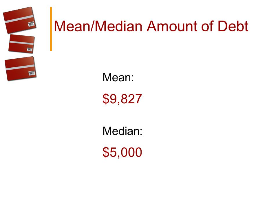 Mean/Median Amount of Debt Mean: $9,827 Median: $5,000