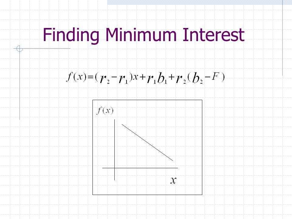 Minimum Interest Equations