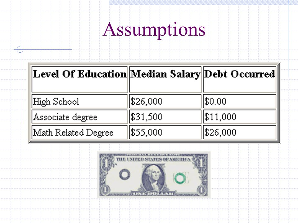 Good Debt We will use is taking a loan out for an Applied Math degree.