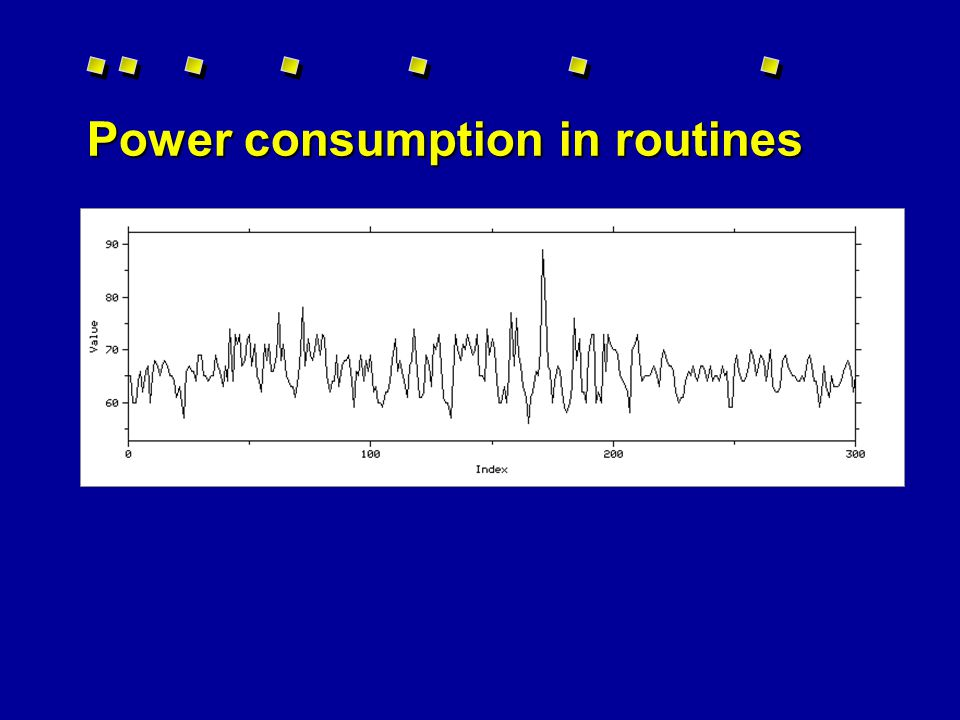 Power consumption in clock cycle peak slope time I ddq area shape