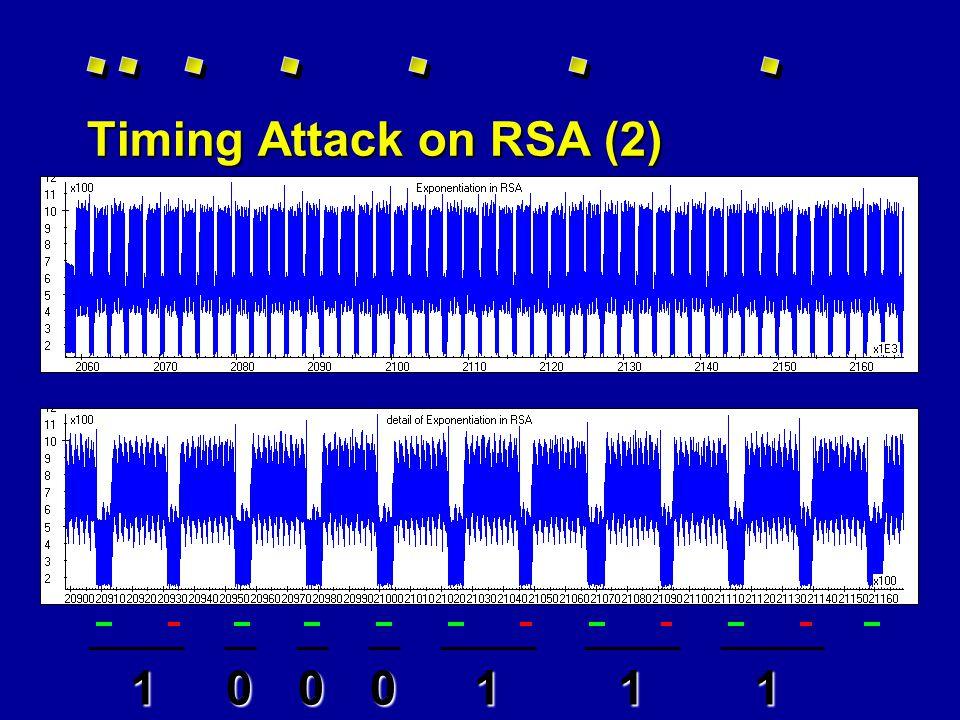 Timing attack on RSA RSA principle: –Key set e,d,n –Encipherment: C = M e mod n –Decipherment: M = C d mod n RSA-implementation (binary exponentiation) –M := 1 –For i from t down to 0 do: M := M * M If d i = 1, then M := M*C