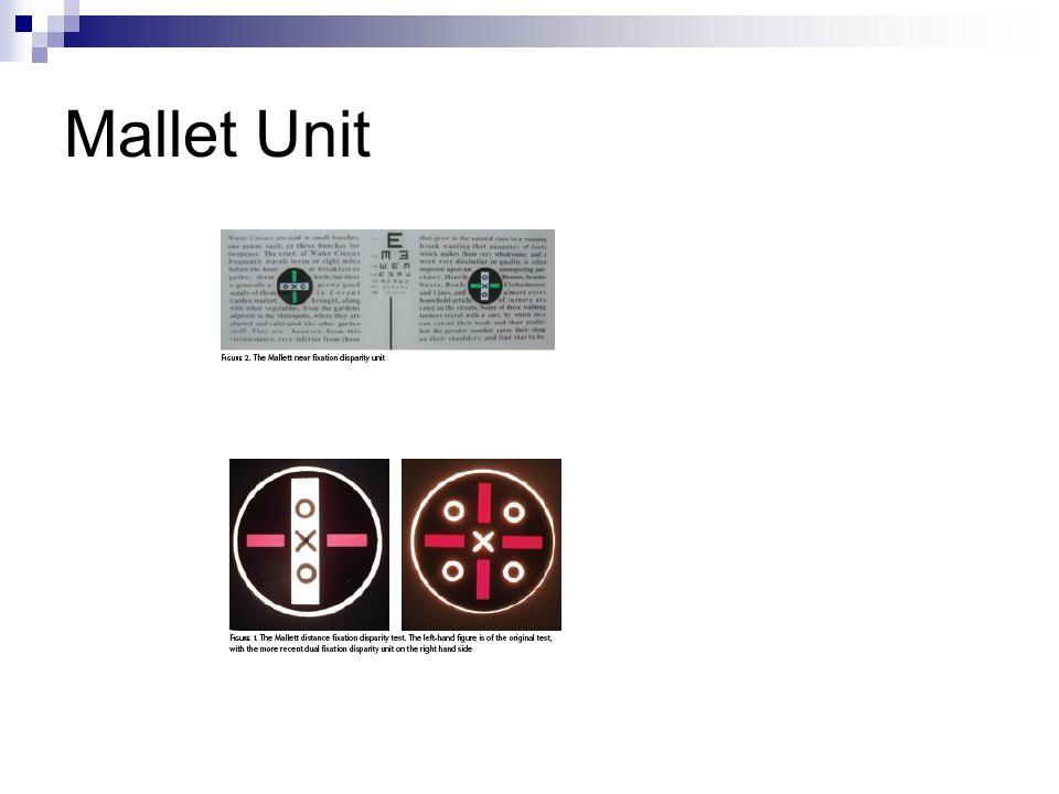 Mallet Unit