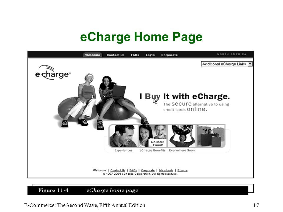 E-Commerce: The Second Wave, Fifth Annual Edition17 eCharge Home Page