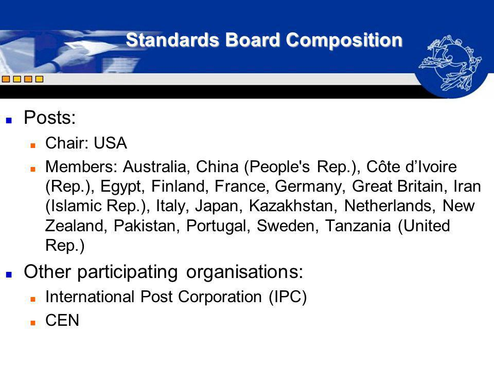 Standards Board Composition n Posts: n Chair: USA n Members: Australia, China (People's Rep.), Côte dIvoire (Rep.), Egypt, Finland, France, Germany, G
