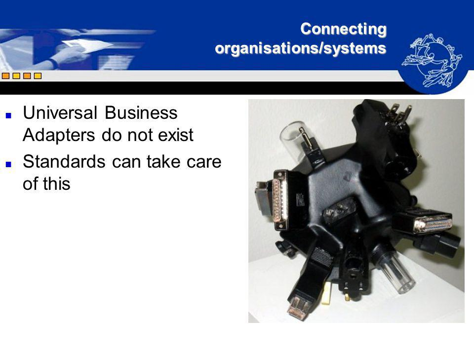 Connecting organisations/systems n Universal Business Adapters do not exist n Standards can take care of this