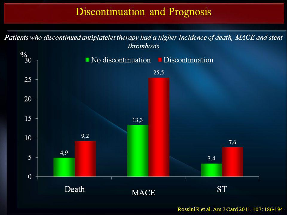Patients who discontinued antiplatelet therapy had a higher incidence of death, MACE and stent thrombosis MACE % Discontinuation and Prognosis Rossini