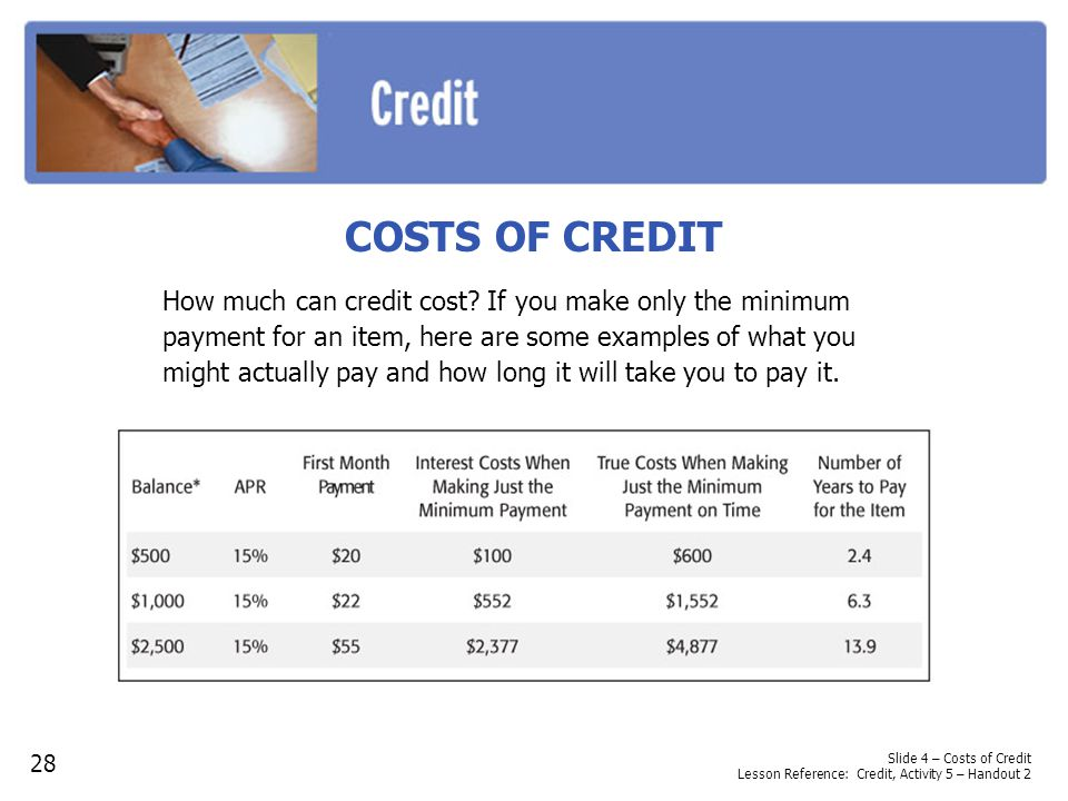 Slide 4 – Costs of Credit Lesson Reference: Credit, Activity 5 – Handout 2 28 COSTS OF CREDIT How much can credit cost.