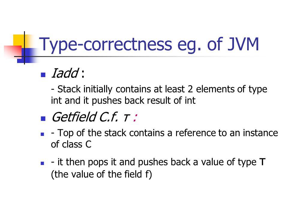 Traditional Bytecode Verifn For Straight line code.