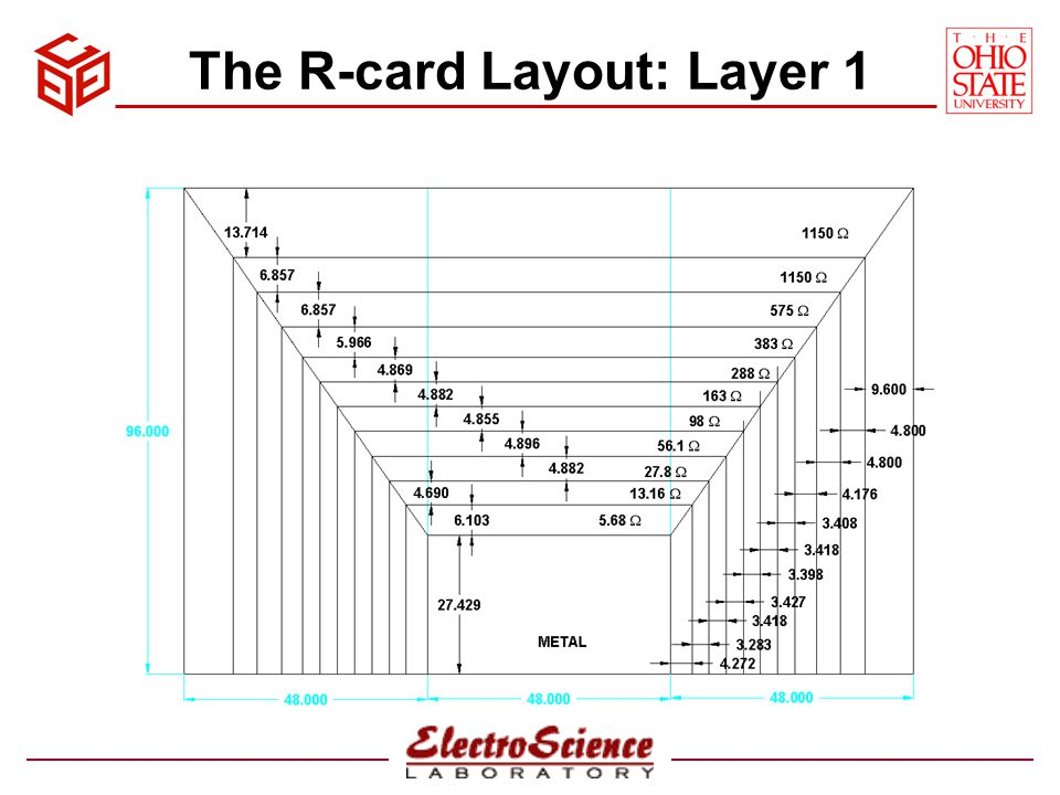 The R-card Layout: Layer 2