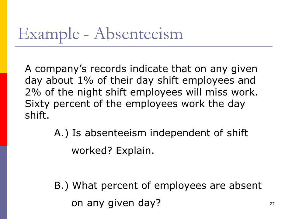 27 Example - Absenteeism A companys records indicate that on any given day about 1% of their day shift employees and 2% of the night shift employees will miss work.