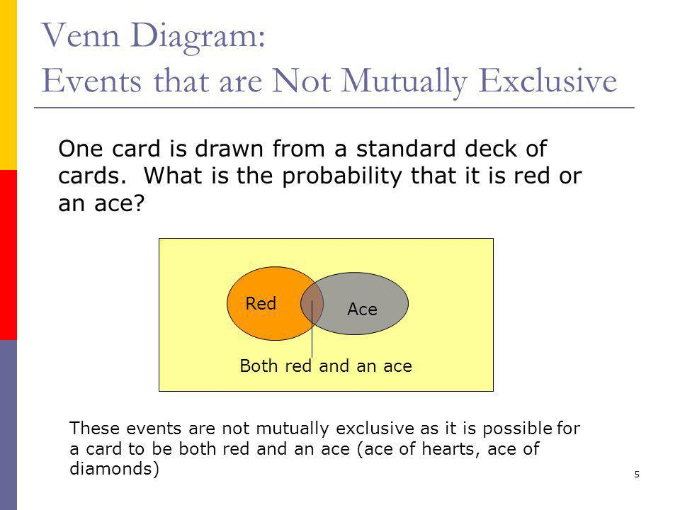 5 Venn Diagram: Events that are Not Mutually Exclusive One card is drawn from a standard deck of cards.