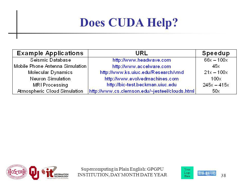Your Logo Here Supercomputing in Plain English: GPGPU INSTITUTION, DAY MONTH DATE YEAR 38 Does CUDA Help