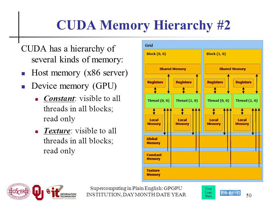 Your Logo Here Supercomputing in Plain English: GPGPU INSTITUTION, DAY MONTH DATE YEAR 50 CUDA Memory Hierarchy #2 CUDA has a hierarchy of several kin