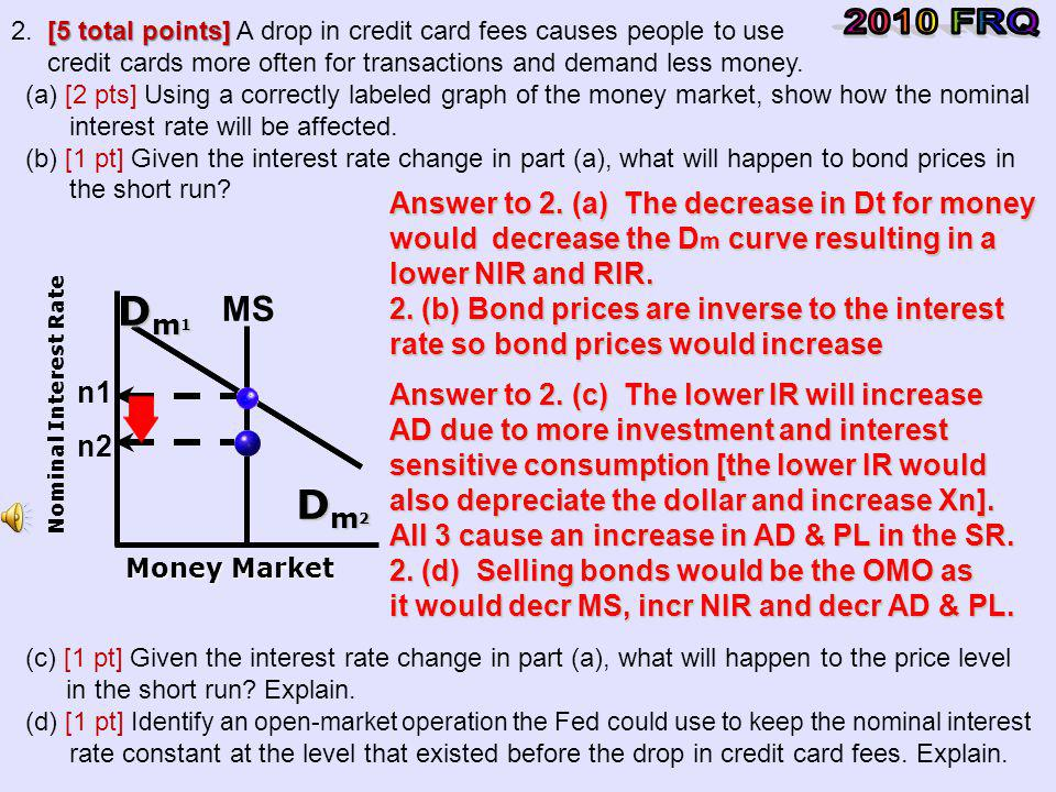 S D1D1 r1 F1F1F1F1 Real Interest Rate, (%) Quantity of Loanable Funds E1 r2r2r2r2 F2F2F2F2 E2E2E2E2 D2D2D2D2 LFM Answer to 1.