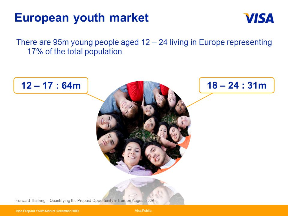 Presentation Identifier.3 Information Classification as Needed Visa Public Visa Prepaid Youth Market December 2009 3 Factors influencing youth payments Forward Thinking : Quantifying the Prepaid Opportunity in Europe August 2009 Increasing disposable income Dependence on parents Influence of parents Internet