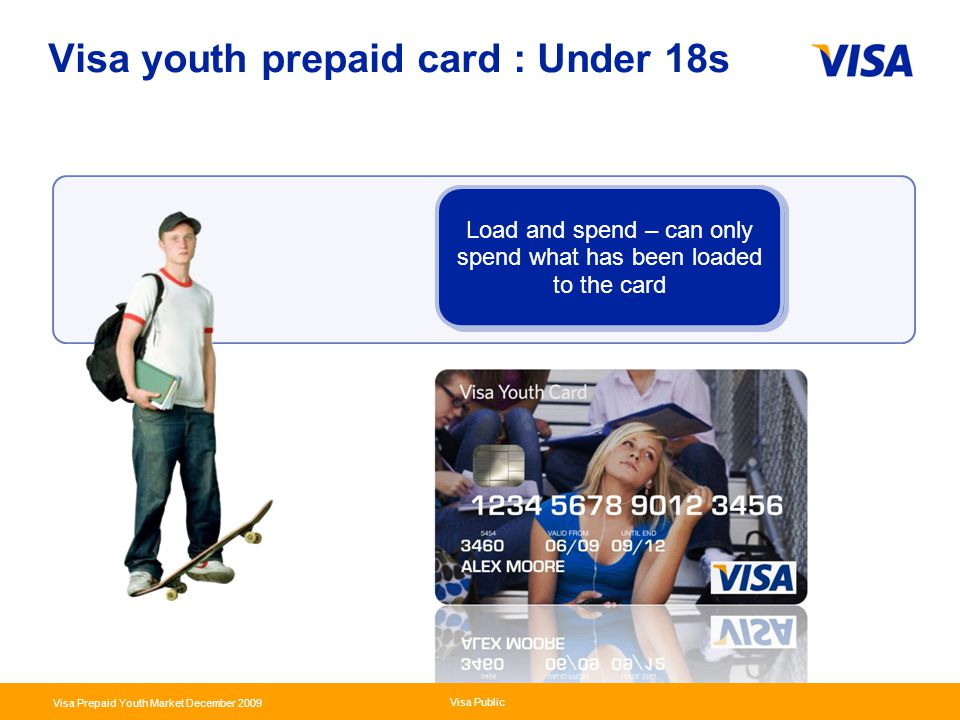 Presentation Identifier.6 Information Classification as Needed Visa Public Visa Prepaid Youth Market December 2009 Visa youth prepaid card: 18 to 24 SMS alerts Top – ups from cardholder, parents, employers Help with budgeting Financial education Spending limit choices Load and Spend – no risk of going overdrawn Use it to pay anywhere Visa is accepted or at an ATM Return to Youth Products
