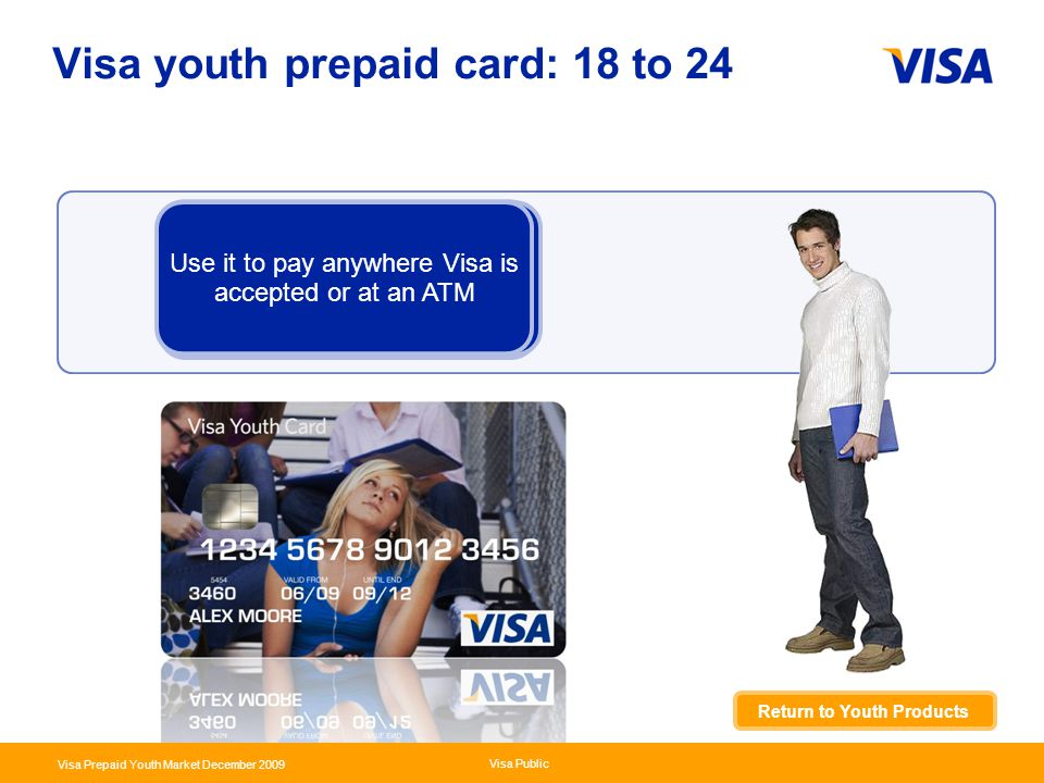 Presentation Identifier.17 Information Classification as Needed For Visa Internal Use Only Visa Prepaid Youth Market December 2009 Money Game