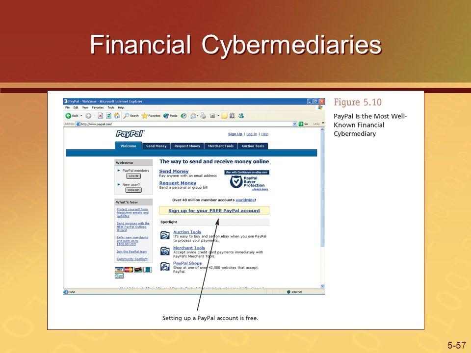 5-57 Financial Cybermediaries