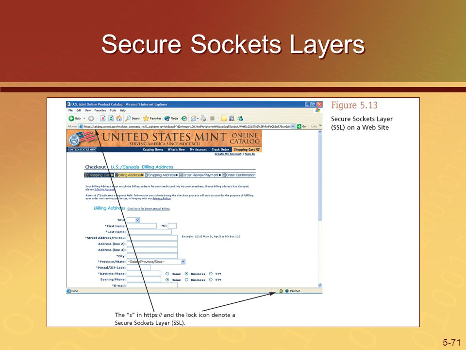 5-71 Secure Sockets Layers