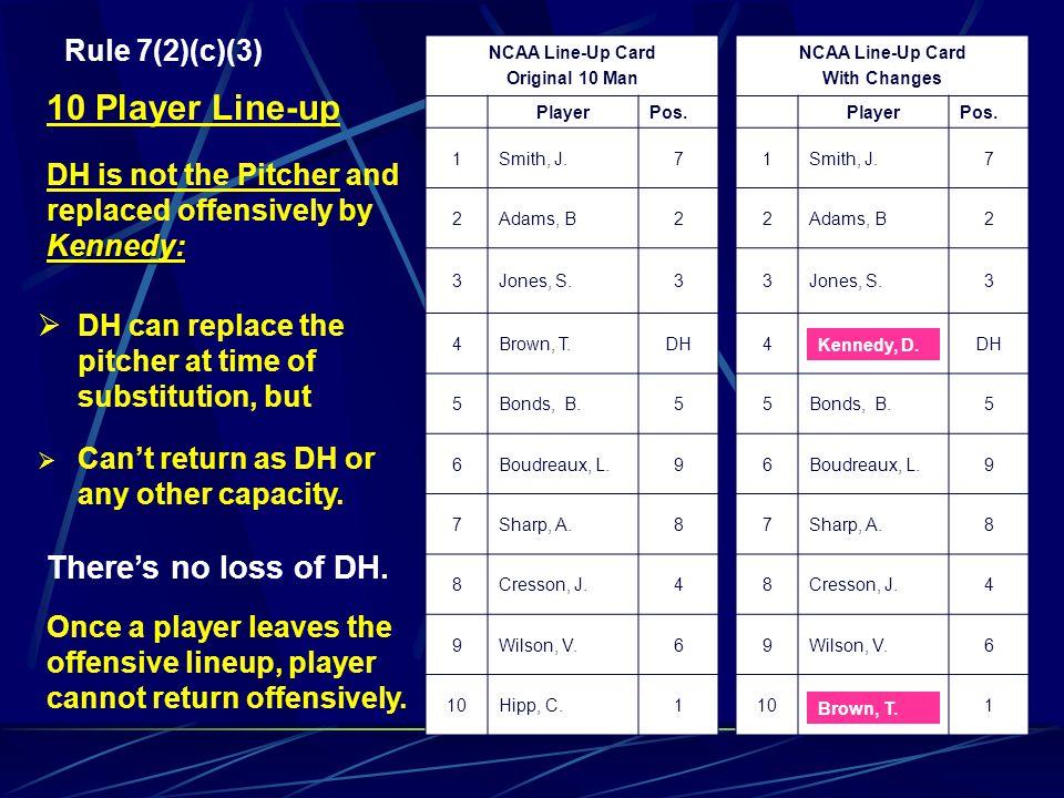 Rule 7(2)(c)(2)(b) NCAA Line-Up Card Original 10 Man PlayerPos. 1Smith, J.7 2Adams, B2 3Jones, S.3 4Brown, T.DH 5Bonds, B.5 6Boudreaux, L.9 7Sharp, A.