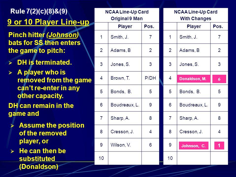 NCAA Line-Up Card Original 10 Man PlayerPos. 1Smith, J.7 2Adams, B2 3Jones, S.3 4Brown, T.DH 5Bonds, B.5 6Boudreaux, L.9 7Sharp, A.8 8Cresson, J.4 9Wi