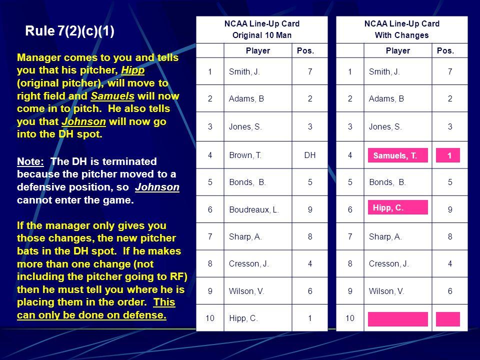 NCAA Line-Up Card NoPlayerPos.Substitutes 1Smith, J.7Samuels, T. 2Adams, B2Johnson, C. 3Jones, S.3Bonner, H. 4Brown, T.P/DHKennedy. D. 5Bonds, B.5Dona