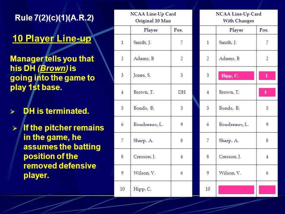 Since P/DH is considered two positions, P/DH going to defensive position can return to pitch once.